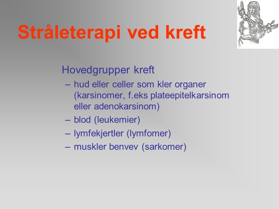 Stråleterapi ved kreft Metastaser – spredning av kreftceller: DiagnoseTypiske metastaser LungekreftLever, ben, hjerne BrystLunge, ben, hjerne MageLeve