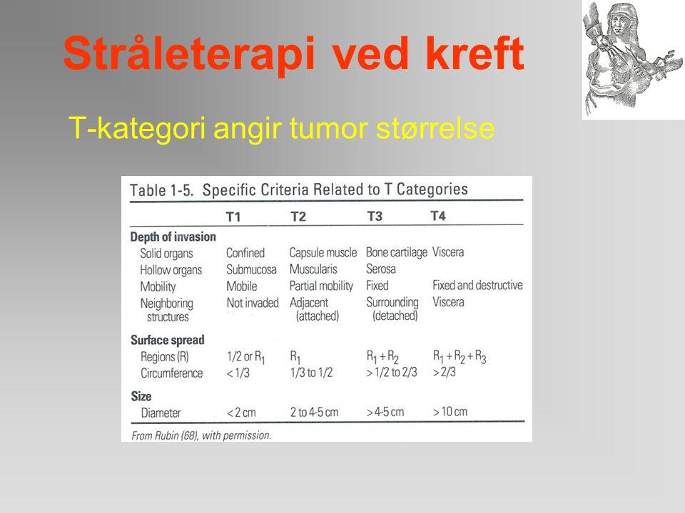 Stråleterapi ved kreft Klassifikasjon av kreftsykdom T – utbredelse av primærtumor N – involvering av lymfeknuter (glandler) M – grad av metastasering