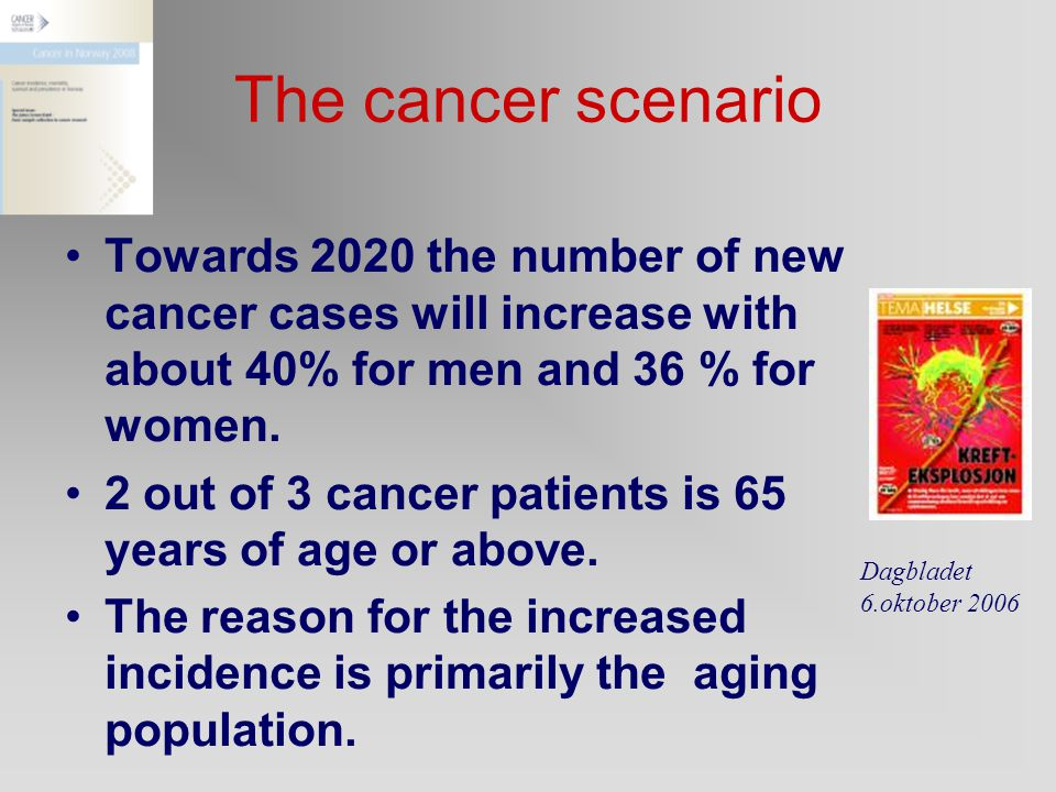 menn kvinner Kreft i Norge