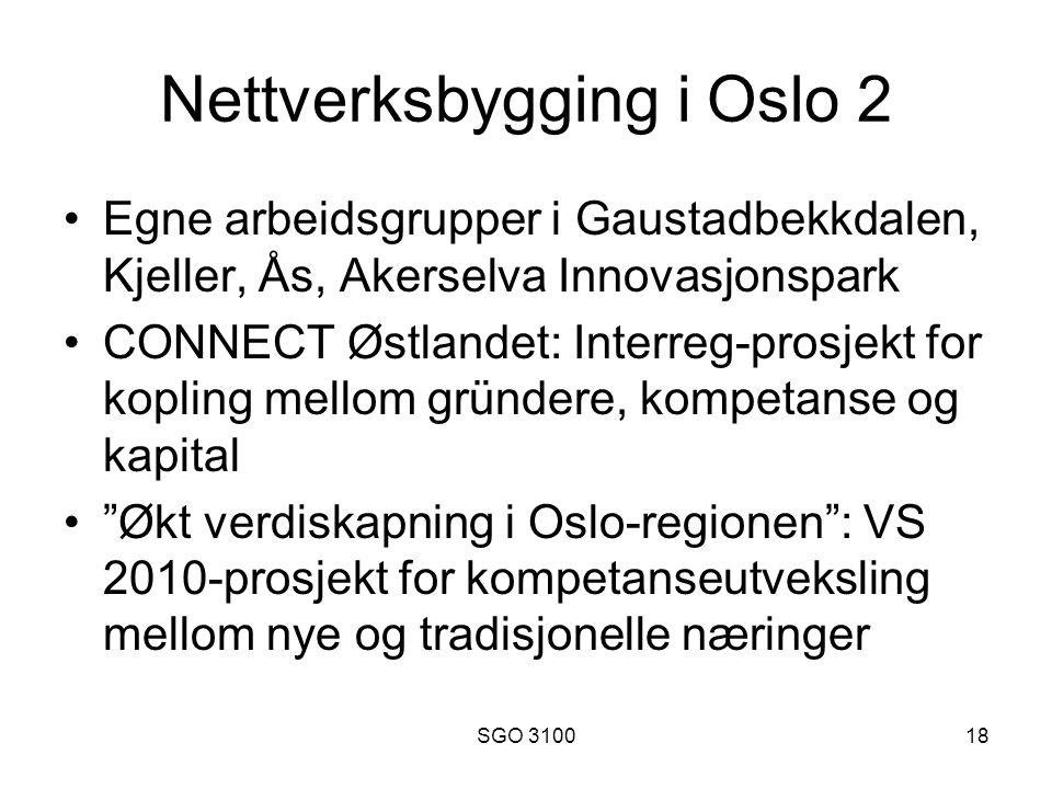 SGO 310018 Nettverksbygging i Oslo 2 Egne arbeidsgrupper i Gaustadbekkdalen, Kjeller, Ås, Akerselva Innovasjonspark CONNECT Østlandet: Interreg-prosjekt for kopling mellom gründere, kompetanse og kapital Økt verdiskapning i Oslo-regionen : VS 2010-prosjekt for kompetanseutveksling mellom nye og tradisjonelle næringer