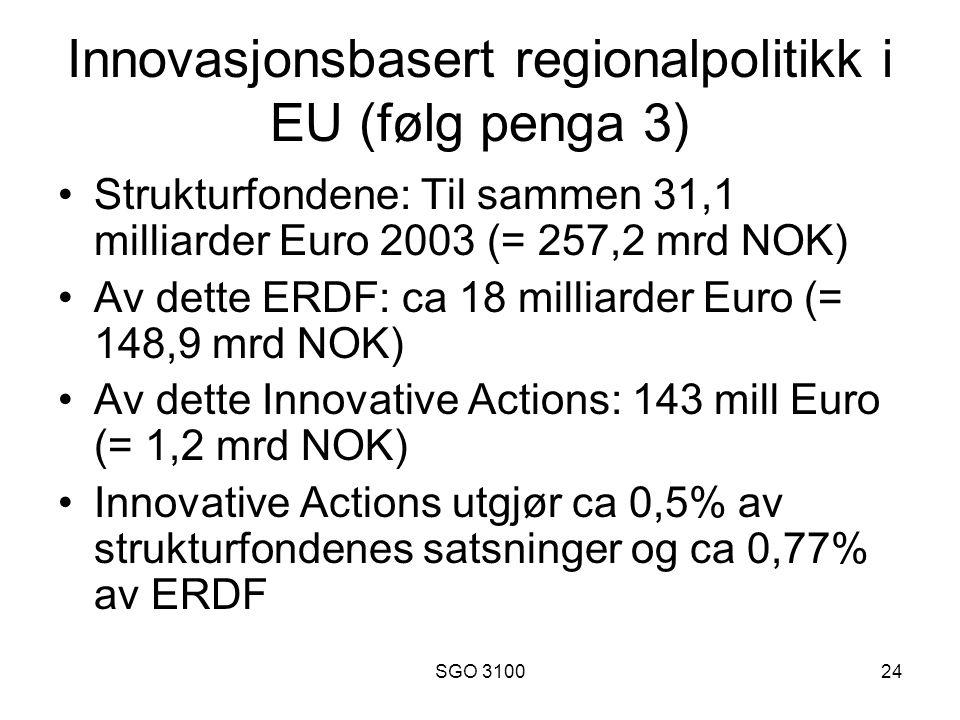 SGO 310024 Innovasjonsbasert regionalpolitikk i EU (følg penga 3) Strukturfondene: Til sammen 31,1 milliarder Euro 2003 (= 257,2 mrd NOK) Av dette ERDF: ca 18 milliarder Euro (= 148,9 mrd NOK) Av dette Innovative Actions: 143 mill Euro (= 1,2 mrd NOK) Innovative Actions utgjør ca 0,5% av strukturfondenes satsninger og ca 0,77% av ERDF
