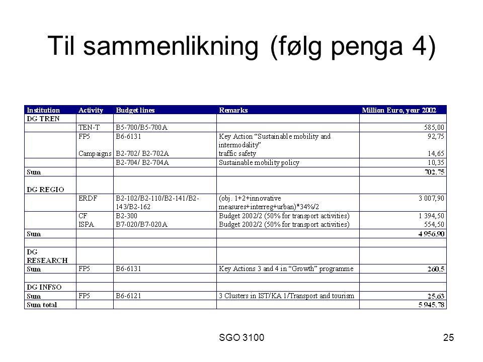 SGO 310025 Til sammenlikning (følg penga 4)