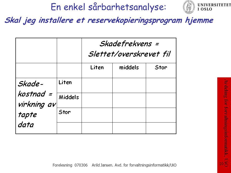 Avdeling for forvaltningsinformatikk, UiO Forelesning 070306 Arild Jansen. Avd. for forvaltningsinformatikk/UiO 10 En enkel sårbarhetsanalyse: Skal je