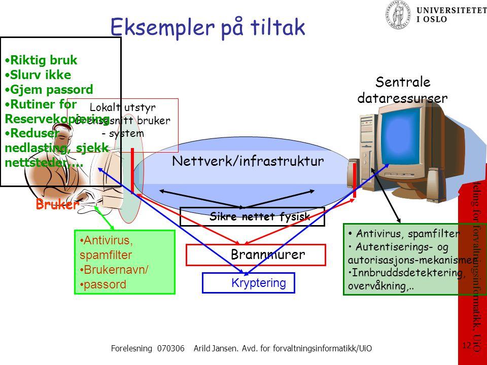 Avdeling for forvaltningsinformatikk, UiO Forelesning 070306 Arild Jansen. Avd. for forvaltningsinformatikk/UiO 12 Eksempler på tiltak Nettverk/infras