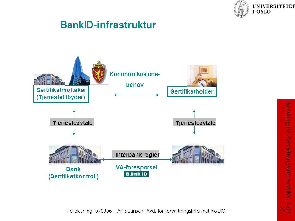 Avdeling for forvaltningsinformatikk, UiO Forelesning 070306 Arild Jansen. Avd. for forvaltningsinformatikk/UiO 20 BankID-infrastruktur Bank (Sertifik