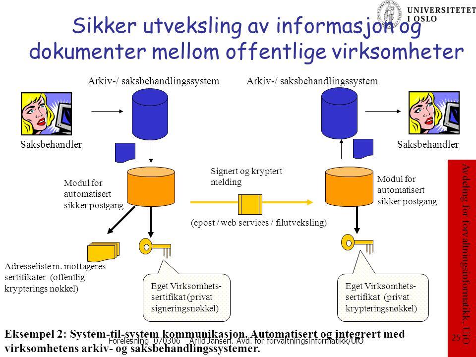 Avdeling for forvaltningsinformatikk, UiO Forelesning 070306 Arild Jansen. Avd. for forvaltningsinformatikk/UiO 25 Sikker utveksling av informasjon og