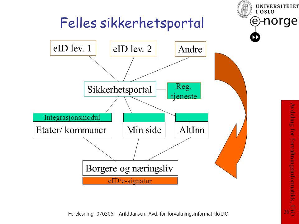 Avdeling for forvaltningsinformatikk, UiO Forelesning 070306 Arild Jansen. Avd. for forvaltningsinformatikk/UiO 26 Felles sikkerhetsportal eID lev. 1