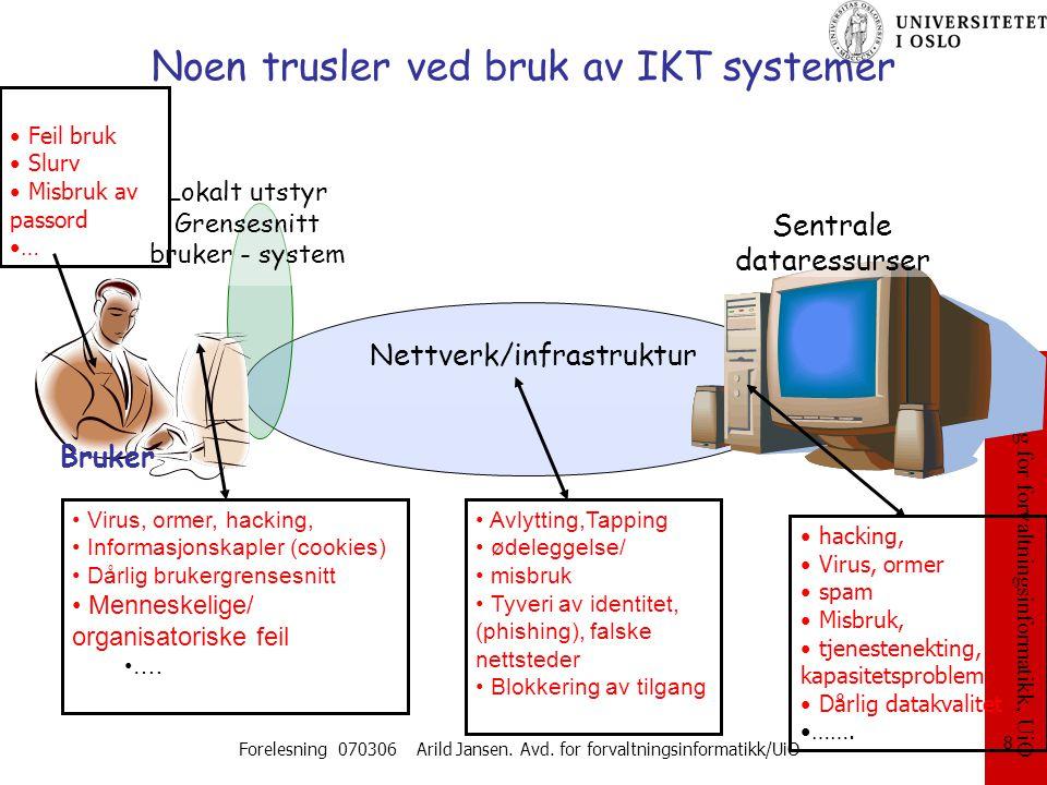 Avdeling for forvaltningsinformatikk, UiO Forelesning 070306 Arild Jansen. Avd. for forvaltningsinformatikk/UiO 8 Noen trusler ved bruk av IKT systeme