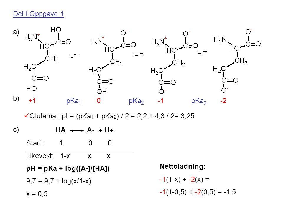 Del I Oppgave 1 a) b) Glutamat: pI = (pKa 1 + pKa 2 ) / 2 = 2,2 + 4,3 / 2= 3,25 c) HA A- + H+ Start: 1 0 0 Likevekt: 1-x x x pH = pKa + log([A-]/[HA]) 9,7 = 9,7 + log(x/1-x) x = 0,5 Nettoladning: -1(1-x) + -2(x) = -1(1-0,5) + -2(0,5) = -1,5 +1 pKa 1 0 pKa 2 -1 pKa 3 -2