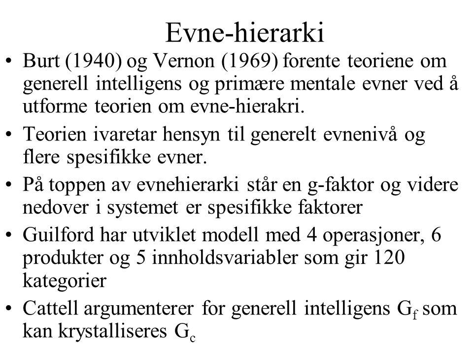 Evne-hierarki Burt (1940) og Vernon (1969) forente teoriene om generell intelligens og primære mentale evner ved å utforme teorien om evne-hierakri. T