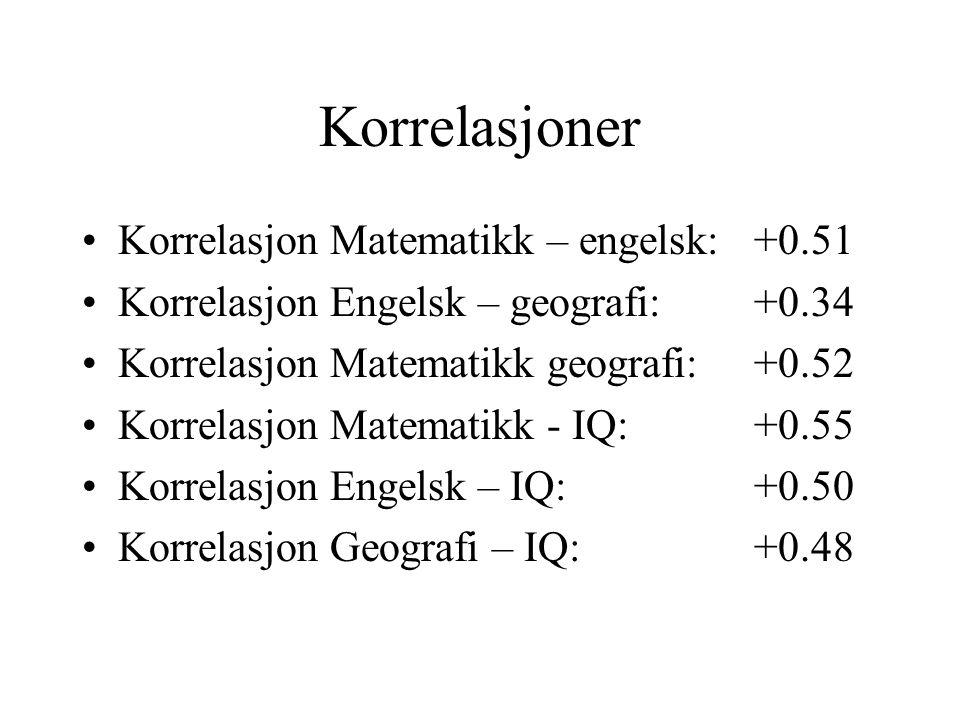 Korrelasjoner Korrelasjon Matematikk – engelsk:+0.51 Korrelasjon Engelsk – geografi:+0.34 Korrelasjon Matematikk geografi:+0.52 Korrelasjon Matematikk