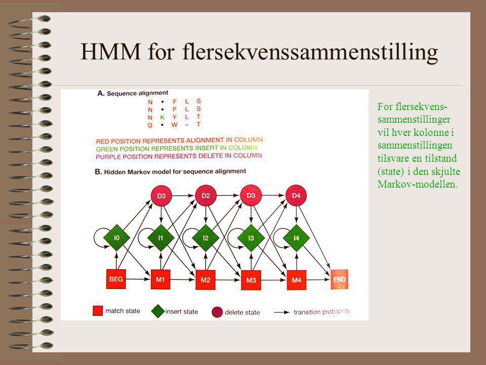 HMM for flersekvenssammenstilling For flersekvens- sammenstillinger vil hver kolonne i sammenstillingen tilsvare en tilstand (state) i den skjulte Markov-modellen.