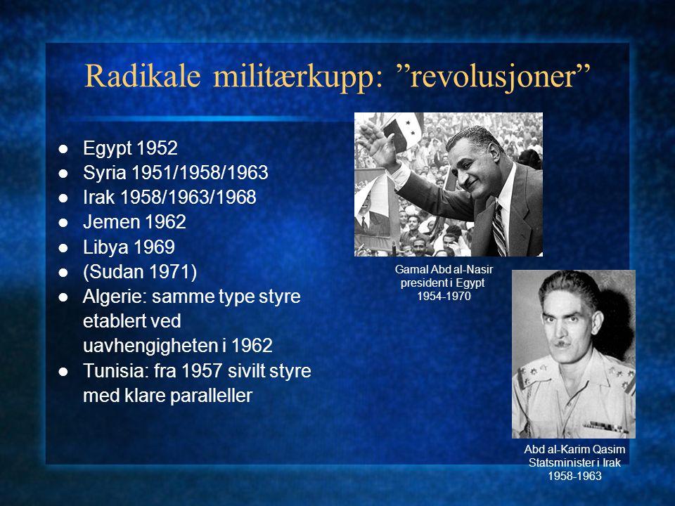 """Radikale militærkupp: """"revolusjoner"""" Egypt 1952 Syria 1951/1958/1963 Irak 1958/1963/1968 Jemen 1962 Libya 1969 (Sudan 1971) Algerie: samme type styre"""