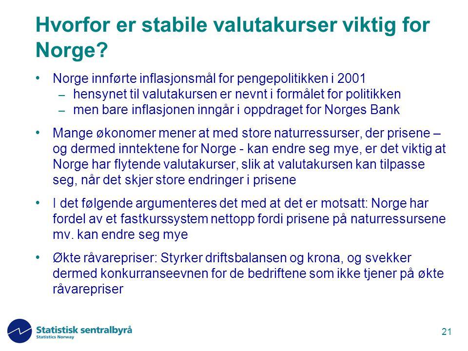 21 Hvorfor er stabile valutakurser viktig for Norge? Norge innførte inflasjonsmål for pengepolitikken i 2001 – hensynet til valutakursen er nevnt i fo