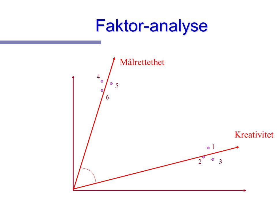 1 23 4 5 6 Faktor-analyse Kreativitet Målrettethet