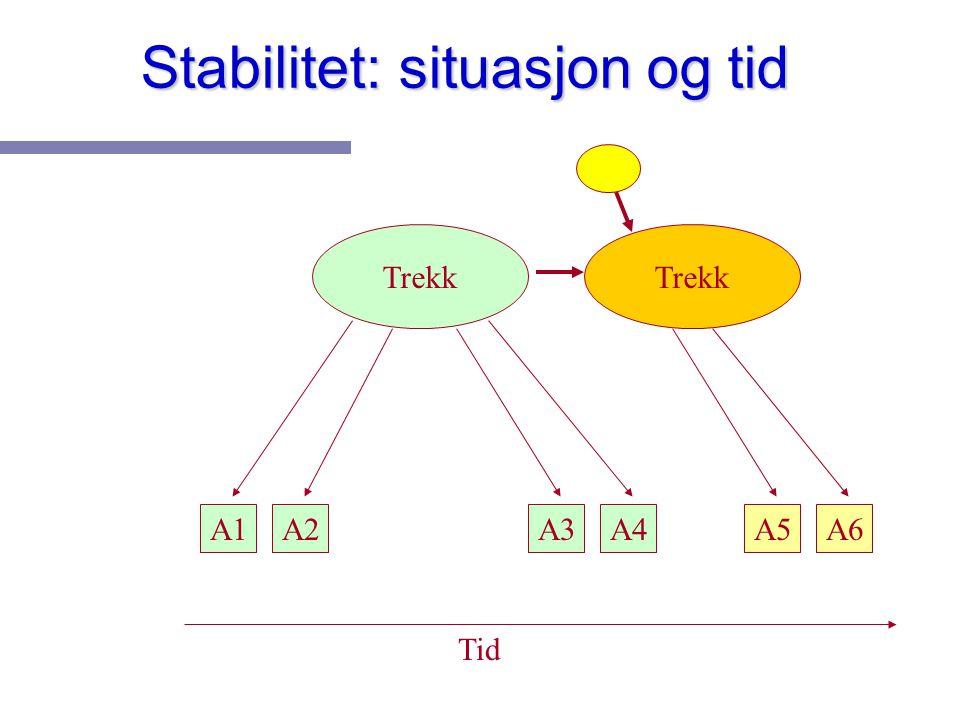 Stabilitet: situasjon og tid Trekk A1A2 A3A4 Tid Trekk A5A6