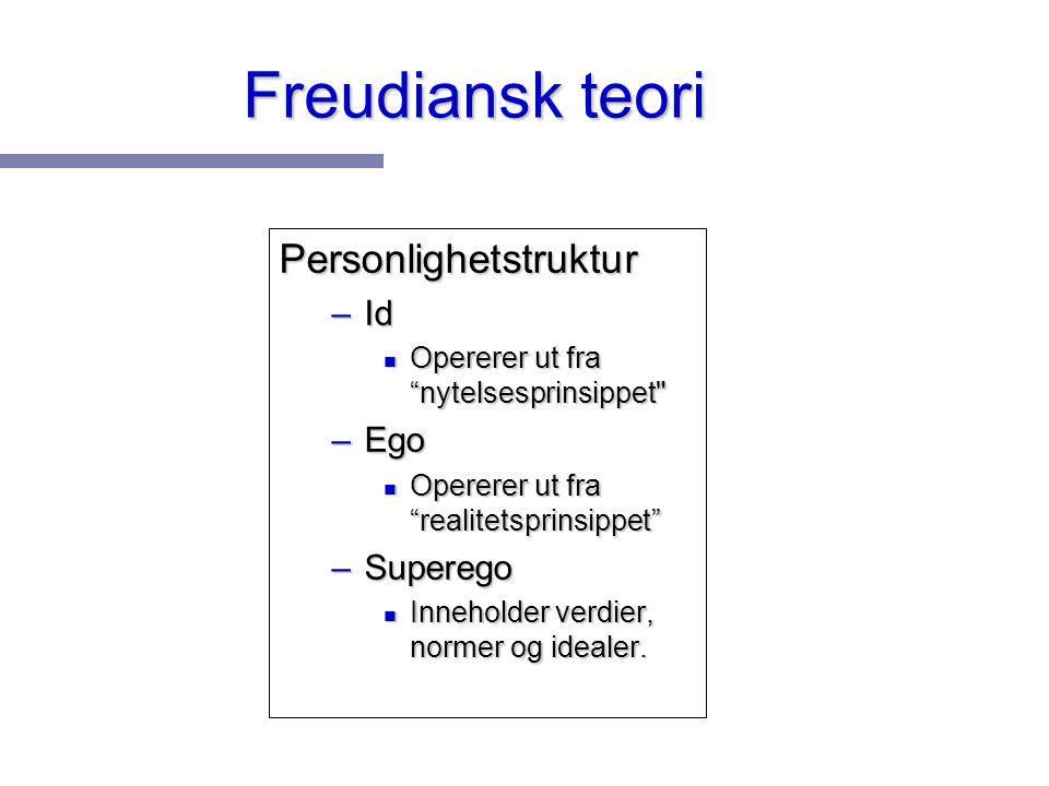 Freuds isfjell - bevissthetsnivåer Bevisst Tanker og Følelser Førbevisst Tilgjengelig minner Ubevisst Seksuelle ønsker, aggressive impulser, fortrengte opplevelser