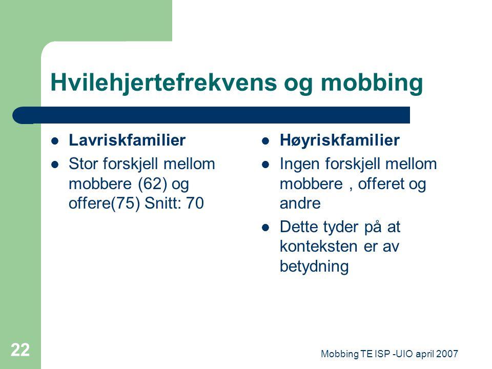 Mobbing TE ISP -UIO april 2007 22 Hvilehjertefrekvens og mobbing Lavriskfamilier Stor forskjell mellom mobbere (62) og offere(75) Snitt: 70 Høyriskfam