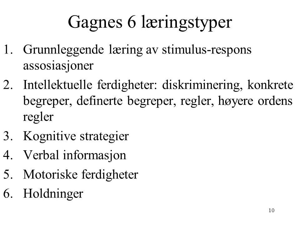 10 Gagnes 6 læringstyper 1.Grunnleggende læring av stimulus-respons assosiasjoner 2.Intellektuelle ferdigheter: diskriminering, konkrete begreper, def