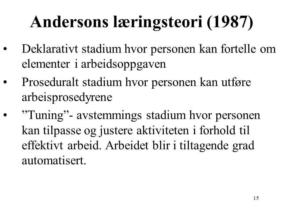 15 Andersons læringsteori (1987) Deklarativt stadium hvor personen kan fortelle om elementer i arbeidsoppgaven Proseduralt stadium hvor personen kan u