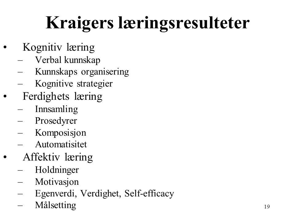 19 Kraigers læringsresulteter Kognitiv læring –Verbal kunnskap –Kunnskaps organisering –Kognitive strategier Ferdighets læring –Innsamling –Prosedyrer