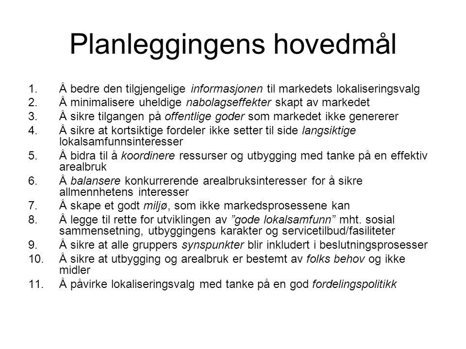 Planleggingens hovedmål 1.Å bedre den tilgjengelige informasjonen til markedets lokaliseringsvalg 2.Å minimalisere uheldige nabolagseffekter skapt av