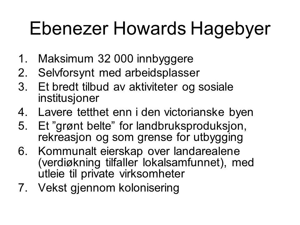 Ebenezer Howards Hagebyer 1.Maksimum 32 000 innbyggere 2.Selvforsynt med arbeidsplasser 3.Et bredt tilbud av aktiviteter og sosiale institusjoner 4.La