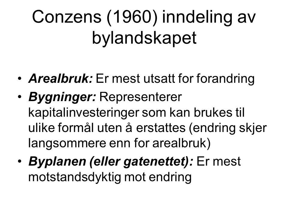 Conzens (1960) inndeling av bylandskapet Arealbruk: Er mest utsatt for forandring Bygninger: Representerer kapitalinvesteringer som kan brukes til uli