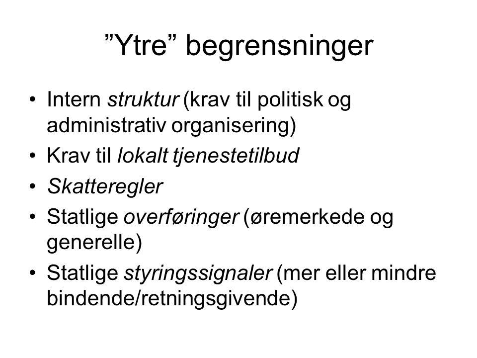 """""""Ytre"""" begrensninger Intern struktur (krav til politisk og administrativ organisering) Krav til lokalt tjenestetilbud Skatteregler Statlige overføring"""
