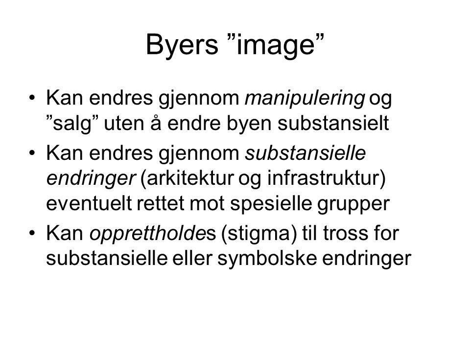 """Byers """"image"""" Kan endres gjennom manipulering og """"salg"""" uten å endre byen substansielt Kan endres gjennom substansielle endringer (arkitektur og infra"""