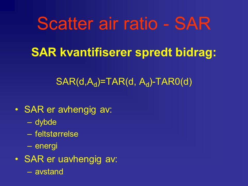 Scatter air ratio - SAR SAR kvantifiserer spredt bidrag: SAR(d,A d )=TAR(d, A d )-TAR0(d) SAR er avhengig av: –dybde –feltstørrelse –energi SAR er uavhengig av: –avstand