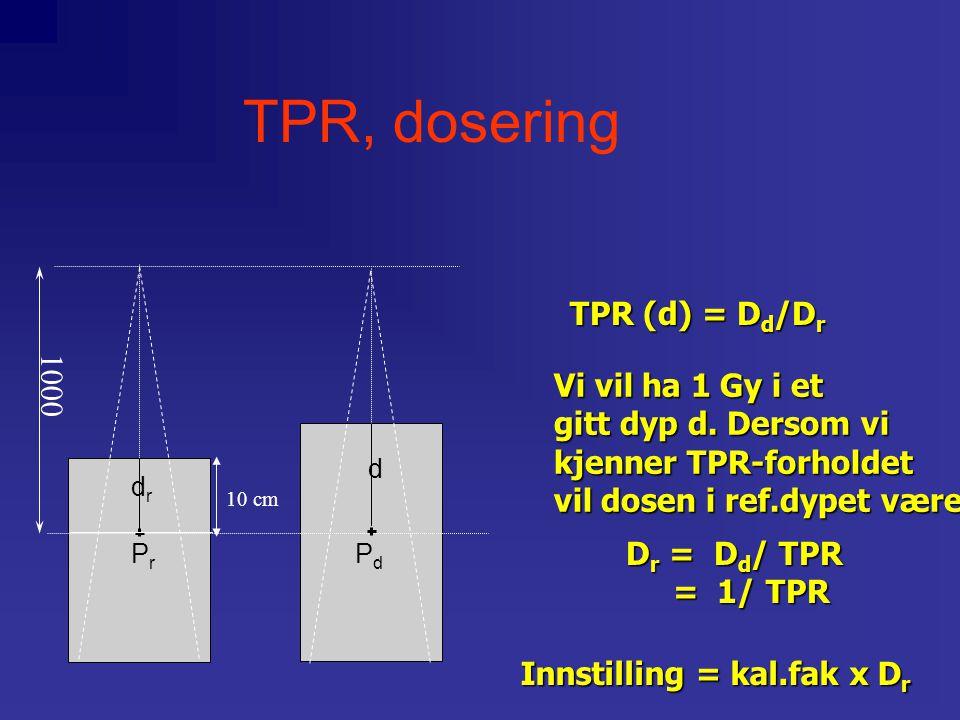 TPR (d) = D d /D r D r = D d / TPR = 1/ TPR = 1/ TPR Vi vil ha 1 Gy i et gitt dyp d. Dersom vi kjenner TPR-forholdet vil dosen i ref.dypet være Innsti