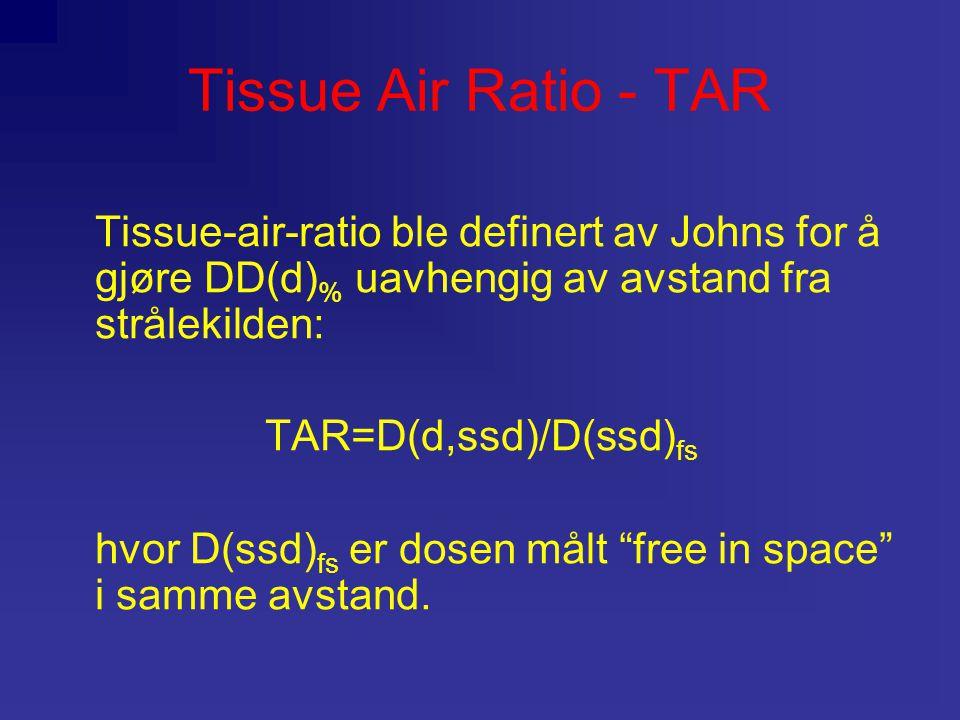 Tissue Air Ratio - TAR Tissue-air-ratio ble definert av Johns for å gjøre DD(d) % uavhengig av avstand fra strålekilden: TAR=D(d,ssd)/D(ssd) fs hvor D(ssd) fs er dosen målt free in space i samme avstand.
