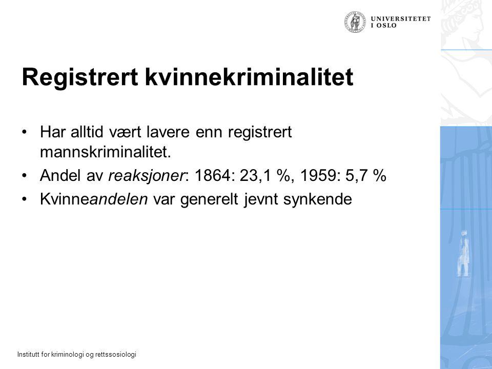 Institutt for kriminologi og rettssosiologi Registrert kvinnekriminalitet Har alltid vært lavere enn registrert mannskriminalitet. Andel av reaksjoner