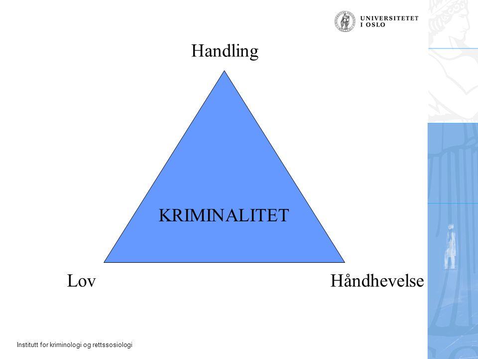 Institutt for kriminologi og rettssosiologi KRIMINALITET Handling LovHåndhevelse