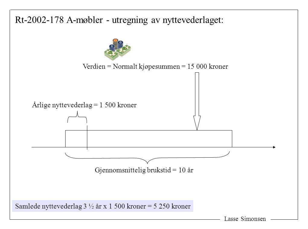 Lasse Simonsen Verdien = Normalt kjøpesummen = 15 000 kroner Rt-2002-178 A-møbler - utregning av nyttevederlaget: Gjennomsnittelig brukstid = 10 år År