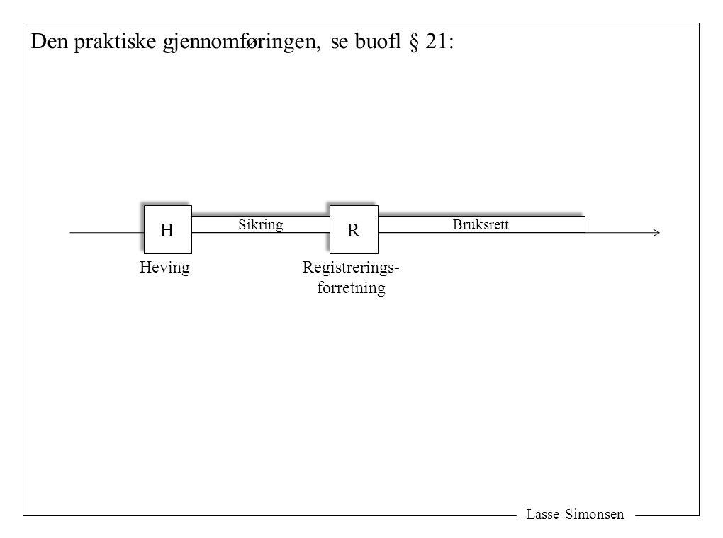 Bruksrett R R Sikring Lasse Simonsen Den praktiske gjennomføringen, se buofl § 21: H H HevingRegistrerings- forretning