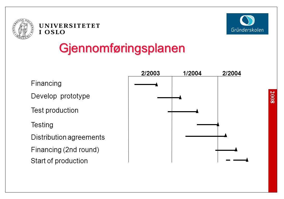 2008 Gjennomføringsplanen Financing Develop prototype Test production Testing Distribution agreements 2/20031/20042/2004 Financing (2nd round) Start o