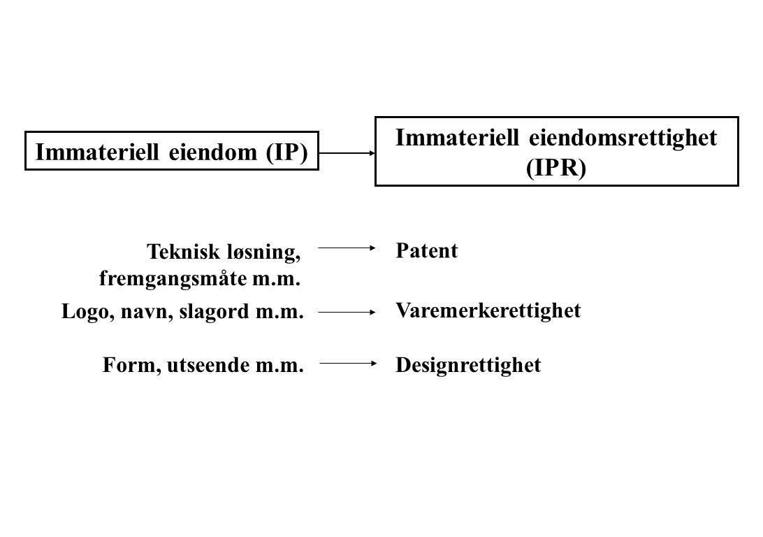 Immateriell eiendom (IP) Immateriell eiendomsrettighet (IPR) Teknisk løsning, fremgangsmåte m.m. Patent Logo, navn, slagord m.m. Varemerkerettighet Fo