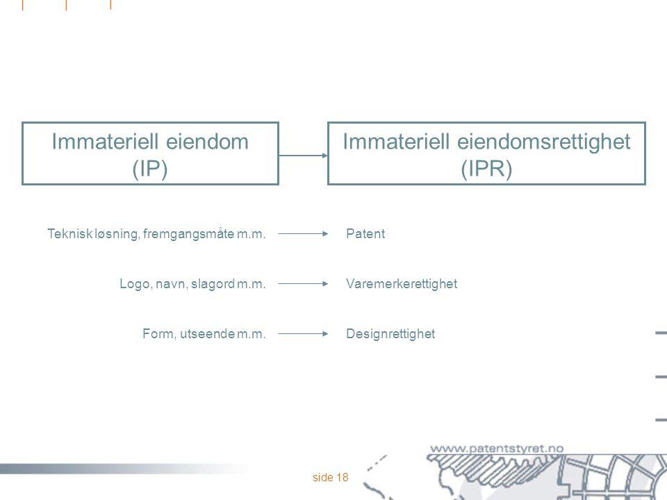 side 18 Immateriell eiendom (IP) Immateriell eiendomsrettighet (IPR) Teknisk løsning, fremgangsmåte m.m.Patent Logo, navn, slagord m.m.Varemerkerettig