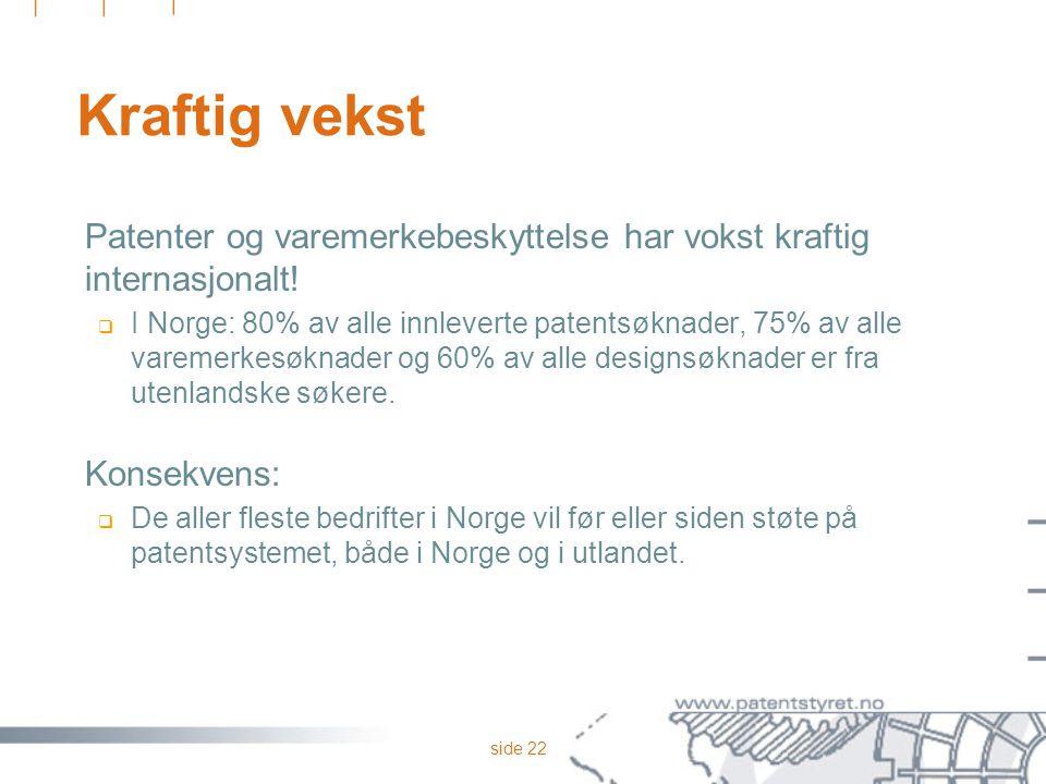 side 22 Kraftig vekst Patenter og varemerkebeskyttelse har vokst kraftig internasjonalt!  I Norge: 80% av alle innleverte patentsøknader, 75% av alle