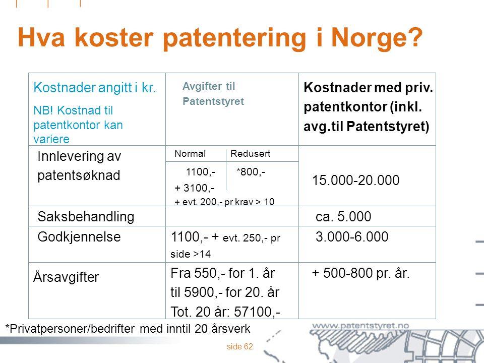 side 62 Hva koster patentering i Norge? Avgifter til Patentstyret Innlevering av patentsøknad Saksbehandling Godkjennelse Årsavgifter Kostnader med pr