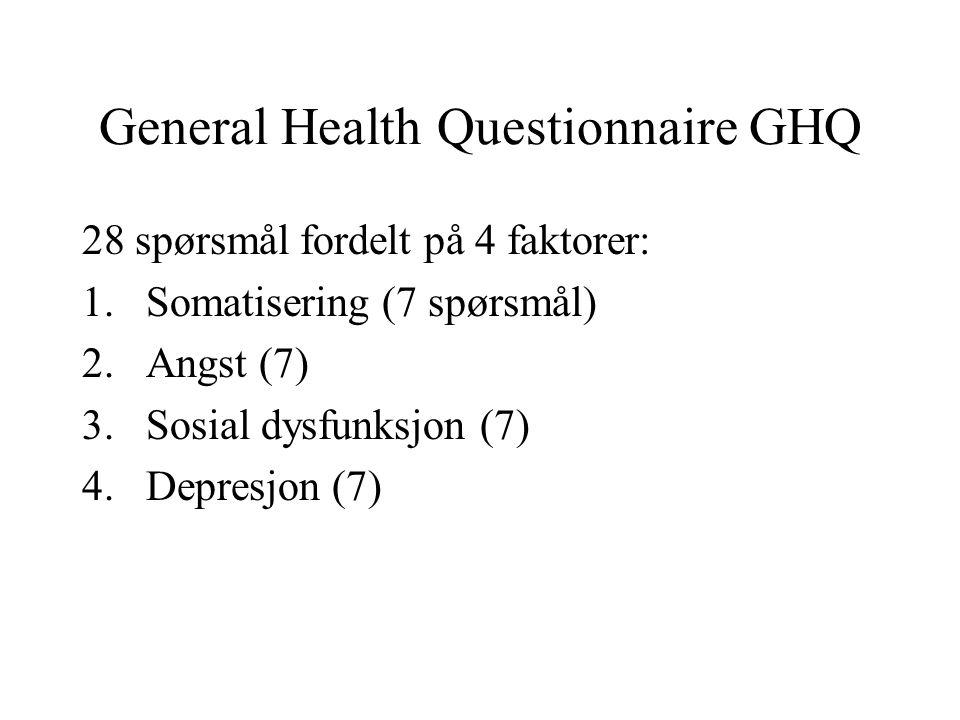 General Health Questionnaire GHQ 28 spørsmål fordelt på 4 faktorer: 1.Somatisering (7 spørsmål) 2.Angst (7) 3.Sosial dysfunksjon (7) 4.Depresjon (7)