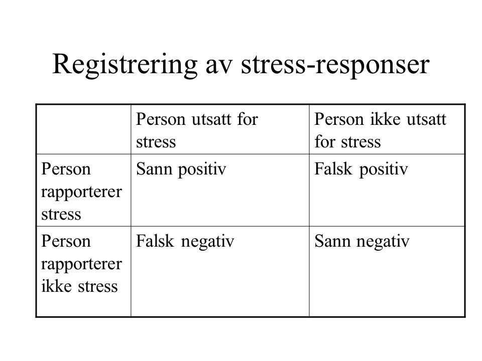 Registrering av stress-responser Person utsatt for stress Person ikke utsatt for stress Person rapporterer stress Sann positivFalsk positiv Person rapporterer ikke stress Falsk negativSann negativ