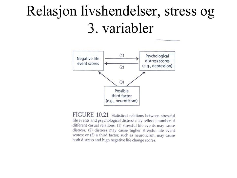 Relasjon livshendelser, stress og 3. variabler