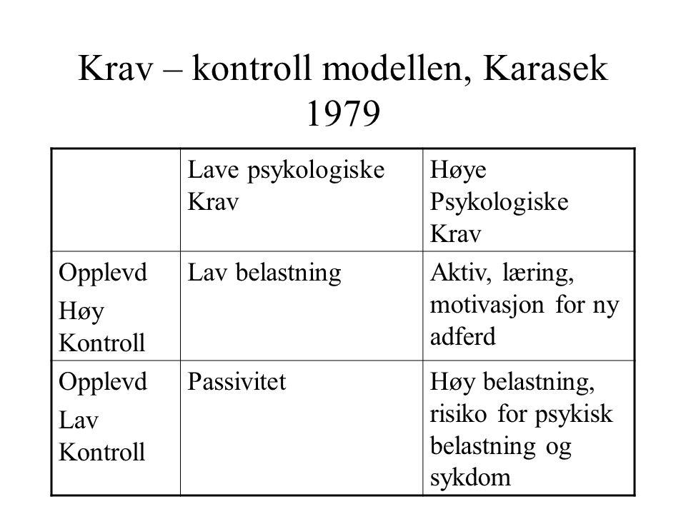 Krav – kontroll modellen, Karasek 1979 Lave psykologiske Krav Høye Psykologiske Krav Opplevd Høy Kontroll Lav belastningAktiv, læring, motivasjon for