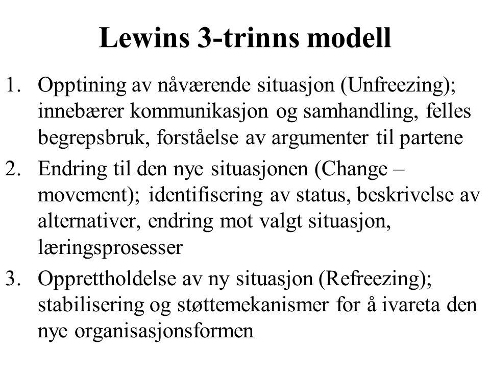 Lewins 3-trinns modell 1.Opptining av nåværende situasjon (Unfreezing); innebærer kommunikasjon og samhandling, felles begrepsbruk, forståelse av argumenter til partene 2.Endring til den nye situasjonen (Change – movement); identifisering av status, beskrivelse av alternativer, endring mot valgt situasjon, læringsprosesser 3.Opprettholdelse av ny situasjon (Refreezing); stabilisering og støttemekanismer for å ivareta den nye organisasjonsformen