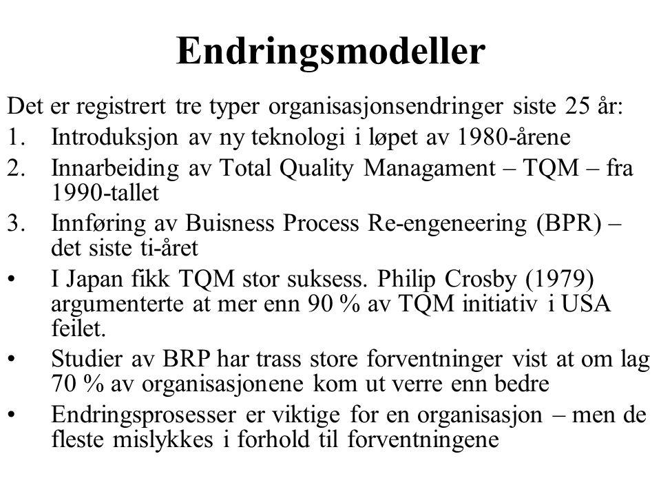 Endringsmodeller Det er registrert tre typer organisasjonsendringer siste 25 år: 1.Introduksjon av ny teknologi i løpet av 1980-årene 2.Innarbeiding av Total Quality Managament – TQM – fra 1990-tallet 3.Innføring av Buisness Process Re-engeneering (BPR) – det siste ti-året I Japan fikk TQM stor suksess.
