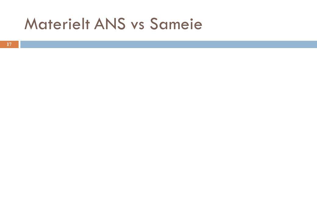 Materielt ANS vs Sameie 17