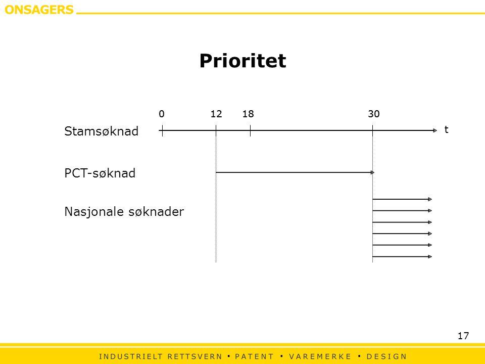 17 Prioritet Stamsøknad PCT-søknad Nasjonale søknader t 0121830 t 0121830